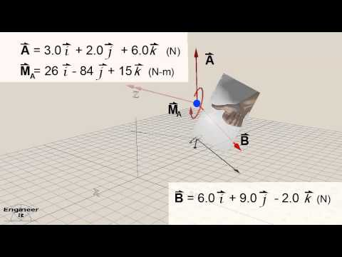 Cross Product of 3D Vectors