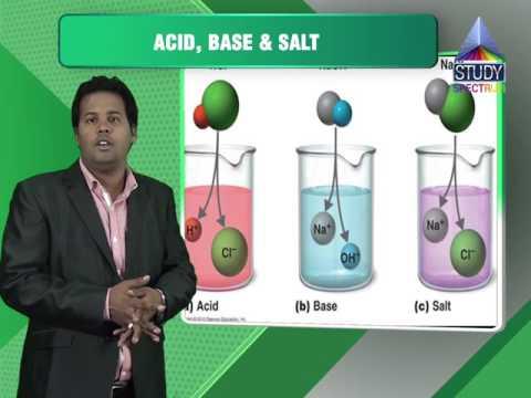 CBSE 7 Science Acid, base & salts