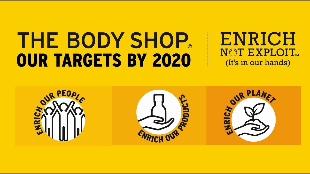 Richards Body Shop >> The Body Shop Products Clicks