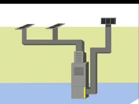How Dirty Air Ducts Get Dirty - HVAC Restoration Services -  HVAC Cleaning Indoor Air Quality