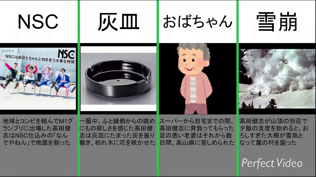 健志 伝説 高田 の