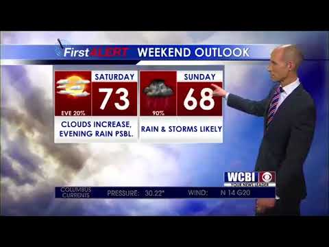 WCBI Weather School Sudduth Elementary 04-19-18