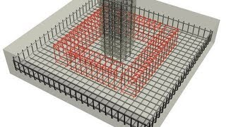 Design of Dowels Between Reinforced Concrete Column And Square, Spread Footing Foundation, ACI Code