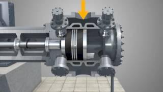 видео Как подобрать оптимальный режим работы винтового компрессора?