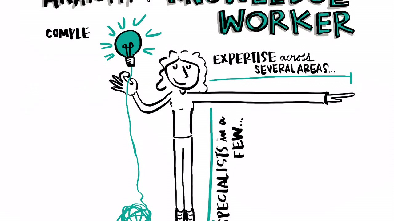 The anatomy of a knowledge worker - YouTube