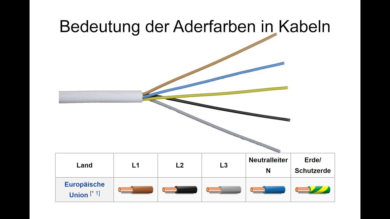 3 phasen strom shower tub plumbing diagram drain aderfarben bedeutung der einzelnen leiterfarben youtube