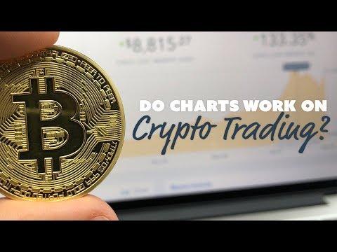 Do Charts Work on Crypto Trading?