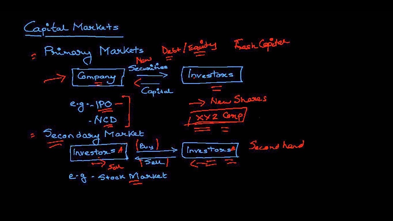 functions of primary market and secondary market