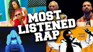 Top 100 Most Listened Rap Songs in January 2020