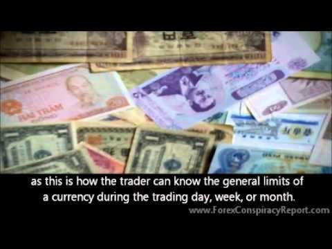 Winning strategies forex trading