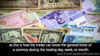 Winning Strategies in Forex Trading