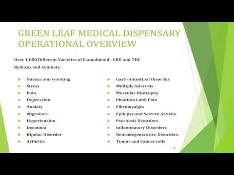 Green Leaf Farms Medical Dispensary Vision Las Vegas NV