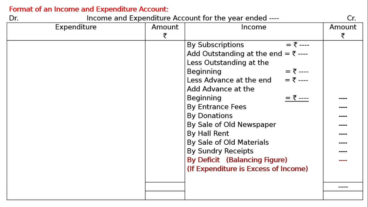 Format of an Income and Expenditure Account  YouTube
