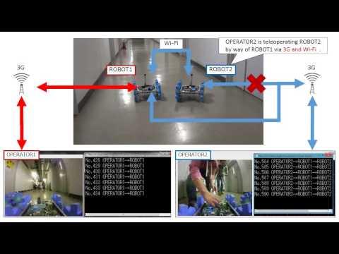 Teleoperating Mobile Robots Via A Hybrid Communication System
