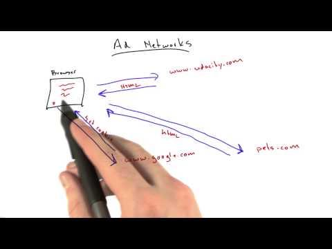 Ad Networks - Web Development