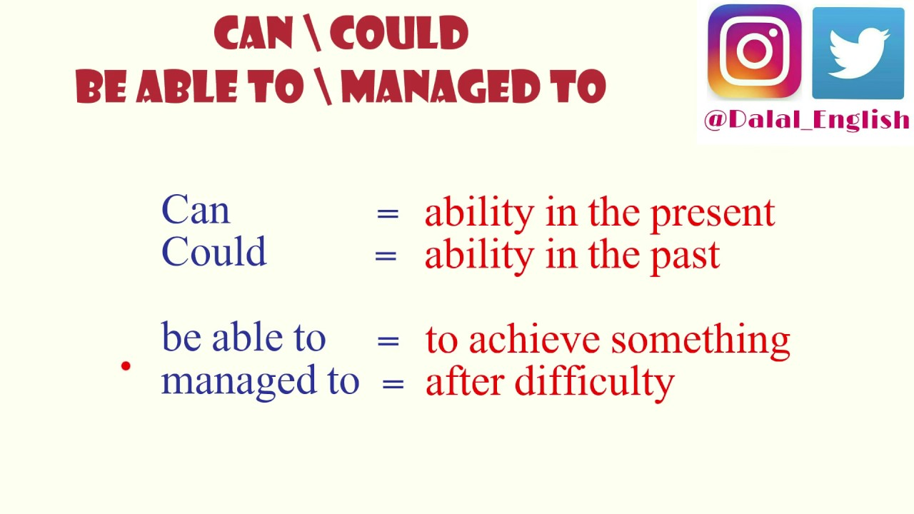 modal verbs can could manage to be able to youtube
