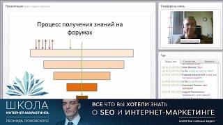 Урок 71 - Самые распространенные заблуждения и ошибки в SEO