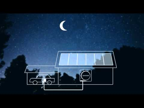 Using solar power at night
