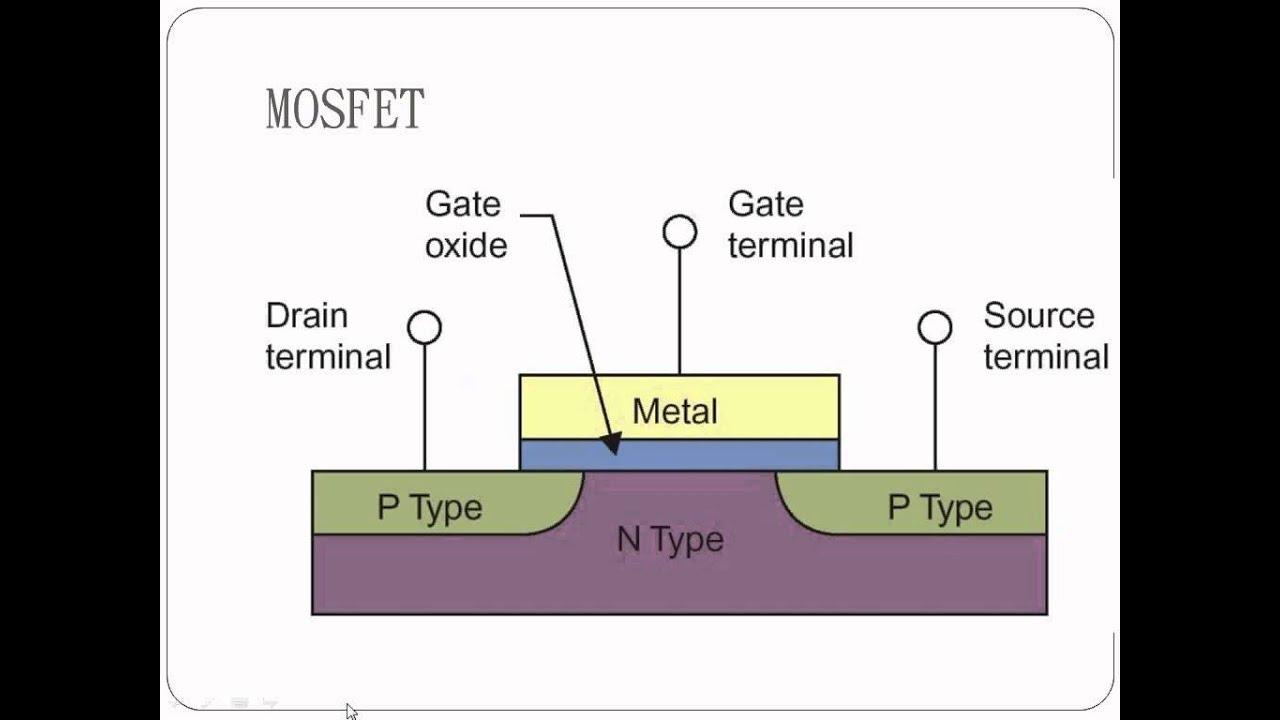 計算機結構:從數位邏輯到半導體 -- oc electronics - YouTube