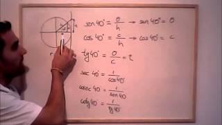 Razones trigonométricas I, II, III, IV cuadrante