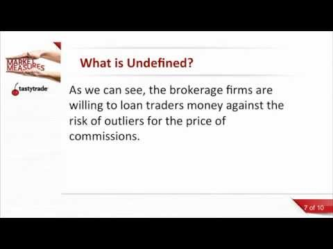 """Determining the """"Risk"""" in Undefined Risk Trading 