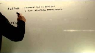 Anafora catafora elipsis Mecanismos de cohesion Lengua Acceso CFGS Academia Usero Estepona