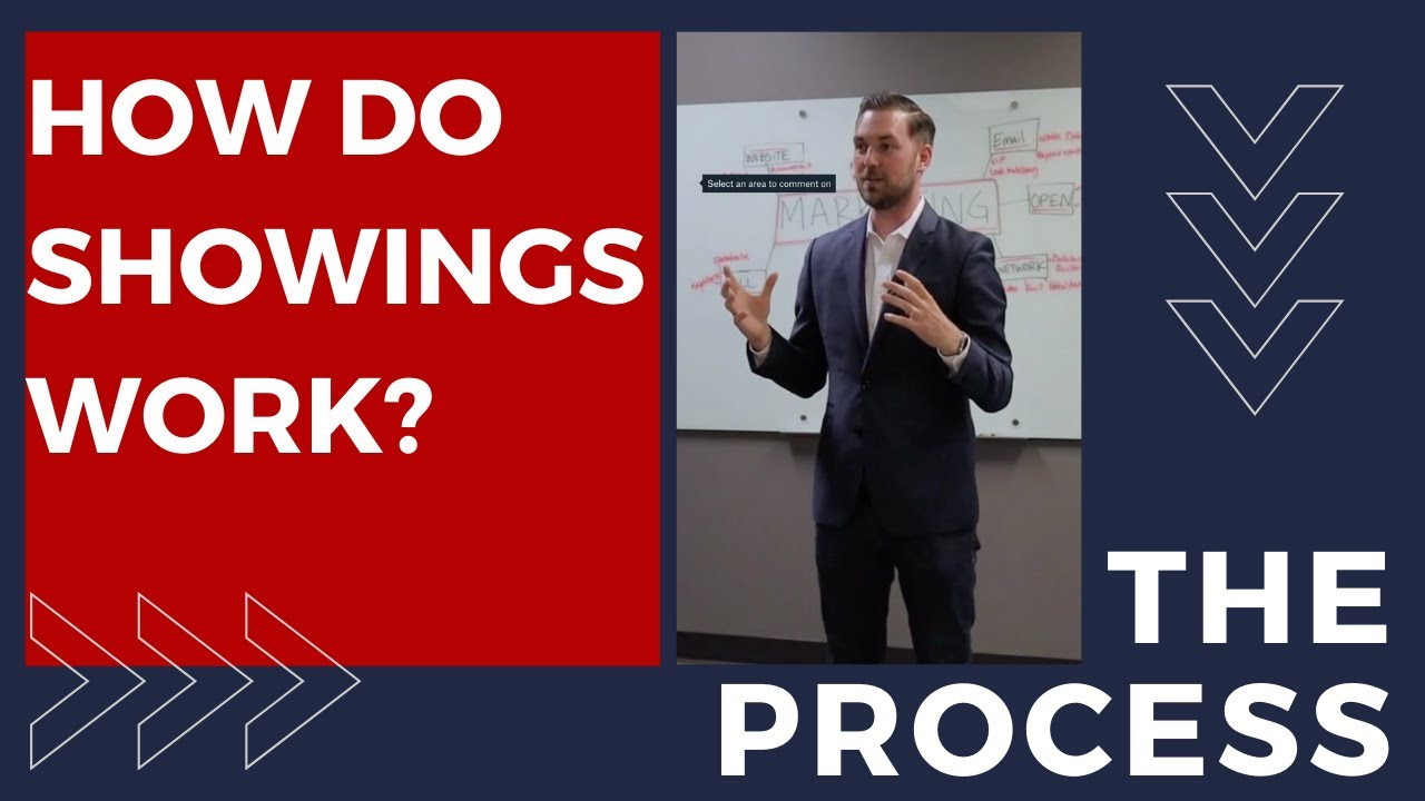 How do showings work?