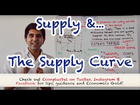 Y1/IB 4) Supply and the Supply Curve