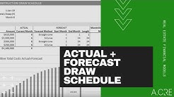 Actual + Forecast Construction Draw Schedule with S Curve
