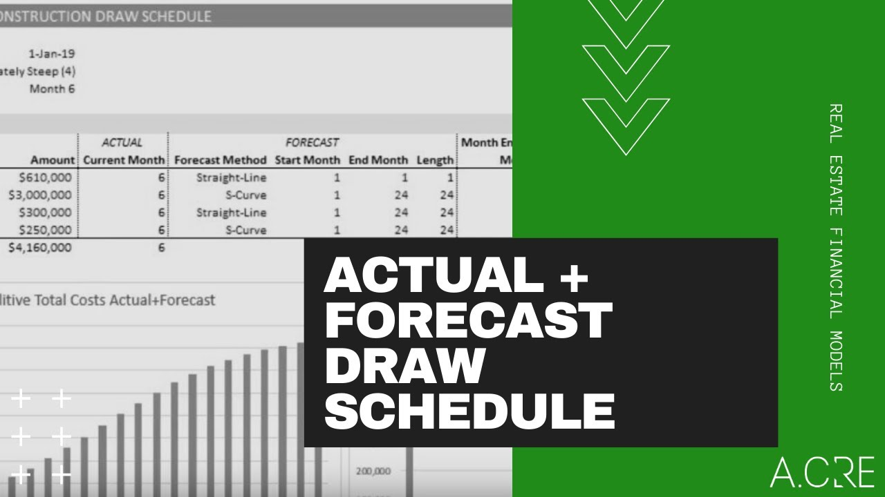 actual forecast construction draw schedule with s curve youtube