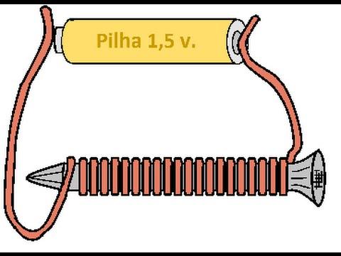 e44a1ef4d21 Como fazer um ímã elétrico