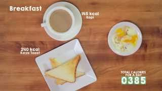 What Does 2, 200 Calories Look Like?