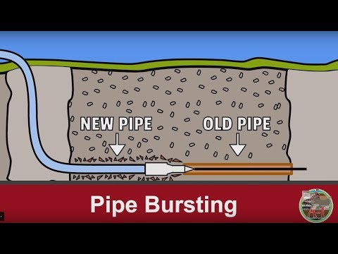 Sewer Line Services in The Colony