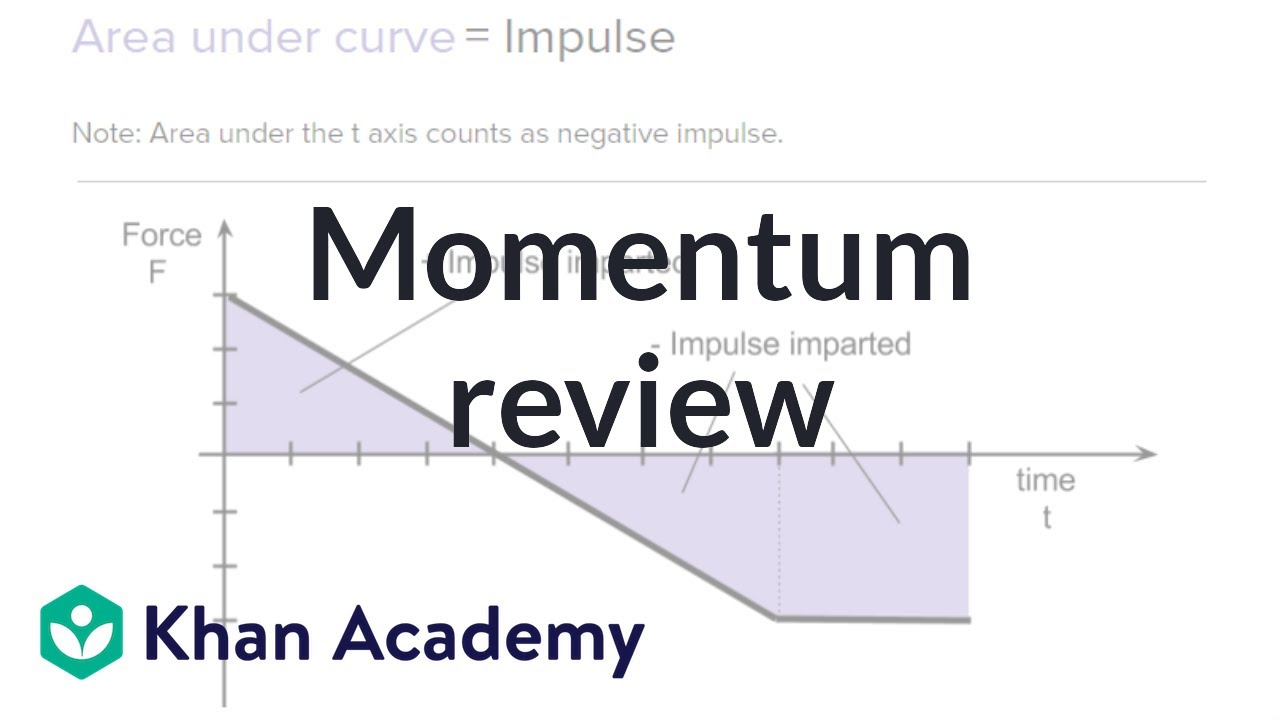 AP Physics 1 review of Momentum and Impulse (video) | Khan Academy