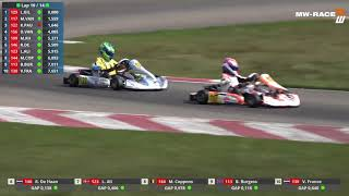 Junior Max Race 2 BNL Genk Round 1 2018