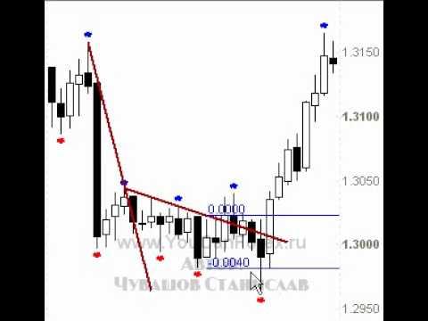 Гении биржевой игры на форекса курс дирхама к рублю на сегодня