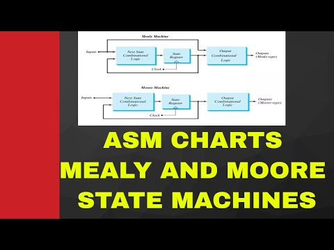 ASM CHART ||  MEALY AND MOORE MACHINES