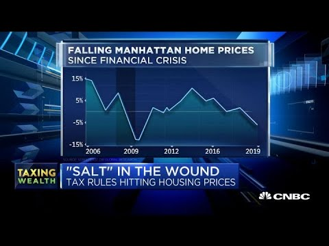 Manhattan home prices fall for first time since financial crisis
