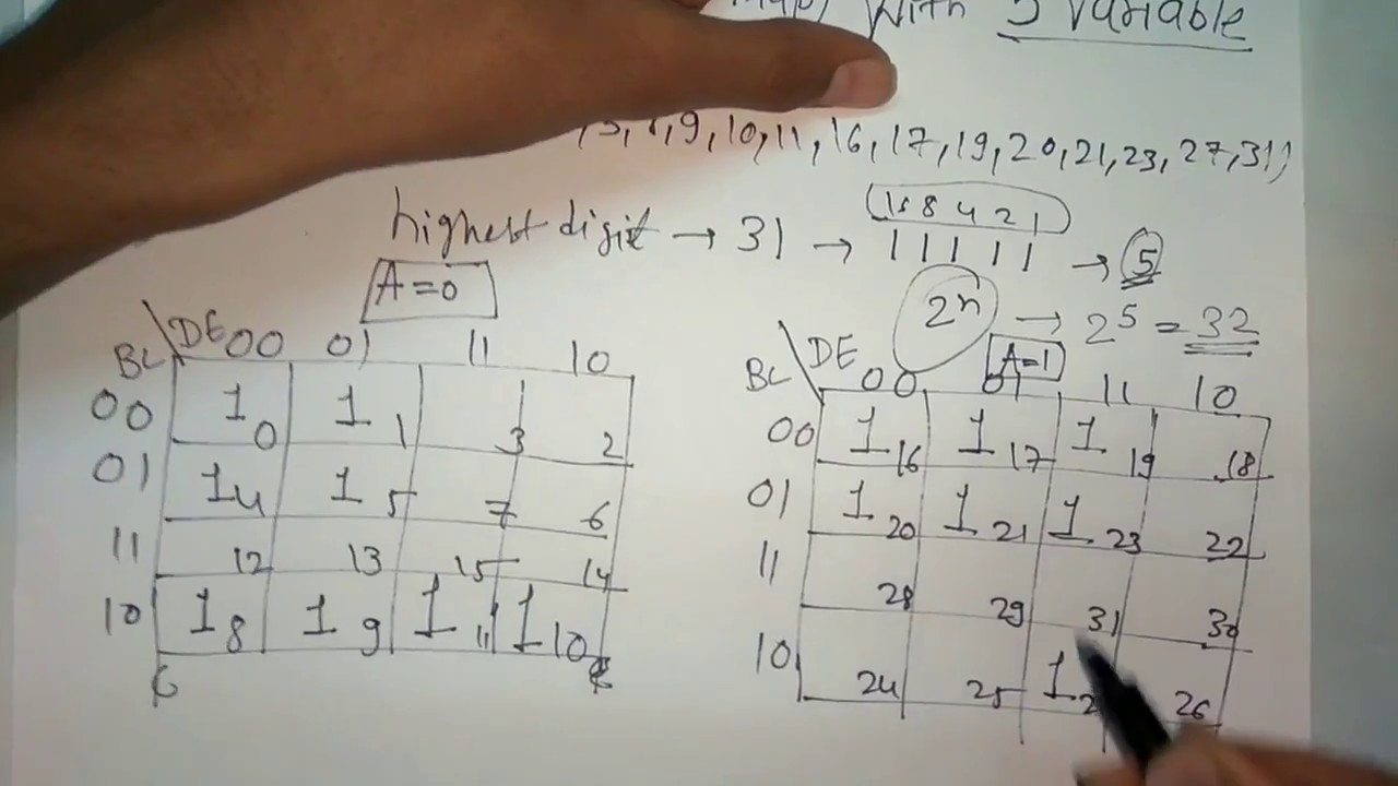 """Karnaugh Map Calculator on de morgan's laws, absorption law, boolean algebra, central park map, exclusive or, seven segment display k map, digital map, boolean expression, 4x4 k map, 4 input k map, boolean function, logical conjunction, xor k map, canonical form, binary decision diagram, prime implicants k map, 5"""" variable k map, logical disjunction, combinational logic, full adder k map, boolean logic, truth table, bitwise operation, digital timing diagram, circuit minimization, sheffer stroke,"""