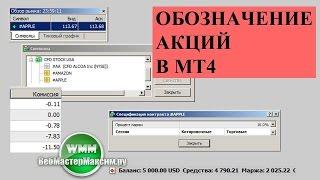 Обозначение акций в мт4, российские, американские. Правила торговли