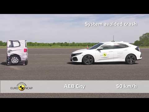 Euro NCAP Crash Test of Honda Civic