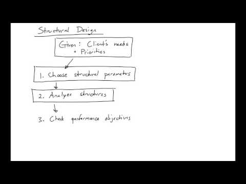 1 - Structural Design Procedure