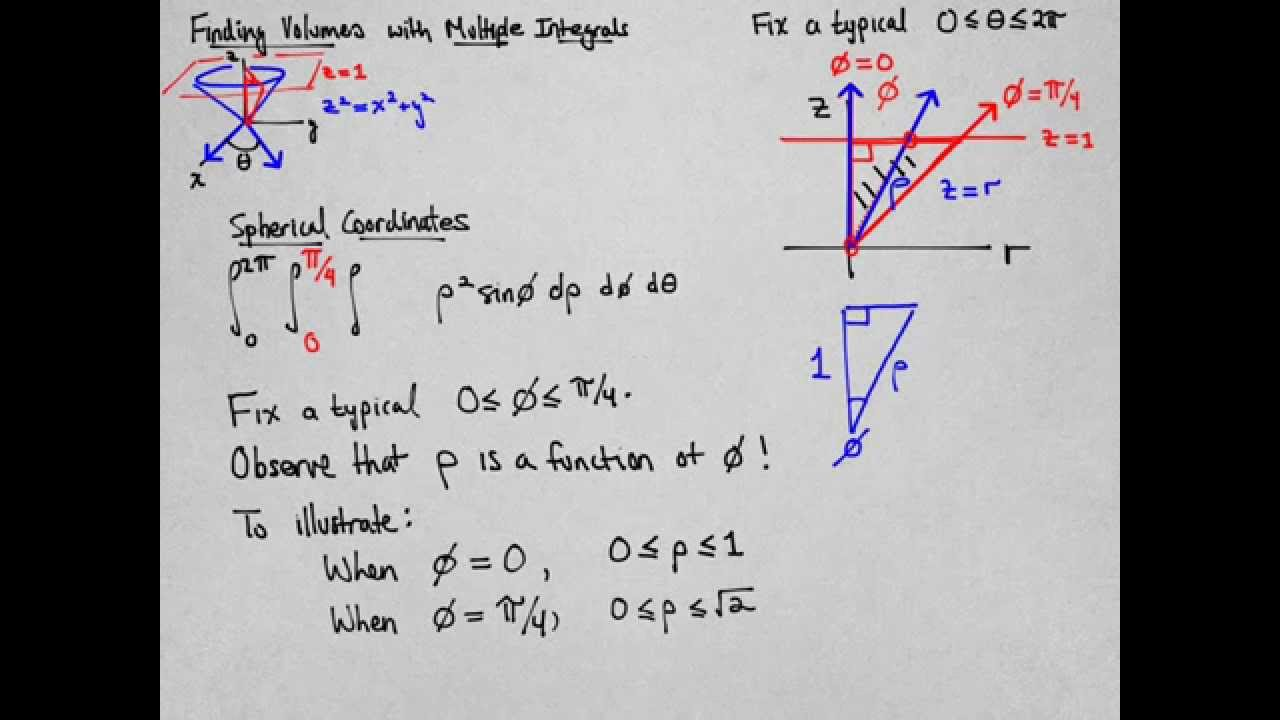 Volume Of A Cone As A Triple Integral In Spherical Coordinates
