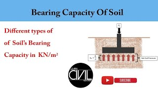 Bearing Capacity Of Soil | Bearing capacity of Different types of soil | [HINDI]