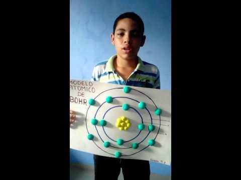 Video Modelo Atómico De Bohr 2016