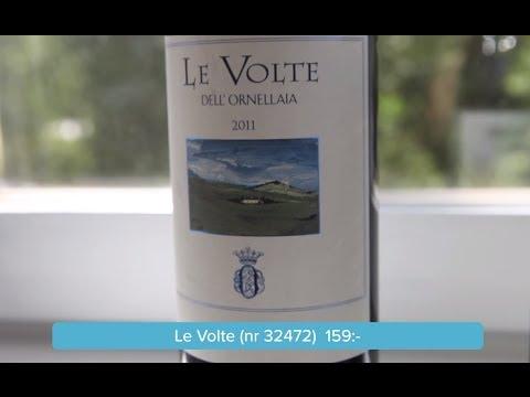Le Volte & Lange Nebbiolo – Provning