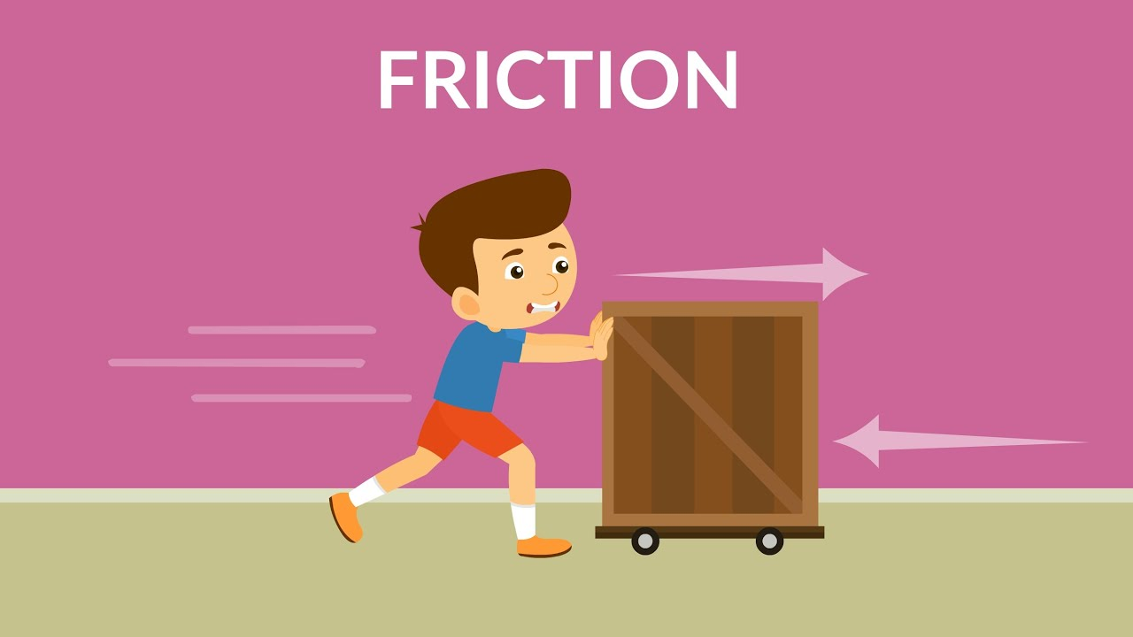 What is Friction? Types of Friction | Advantages of Friction | Friction Video for Kids - YouTube