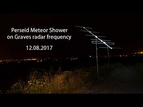 Perseid Meteor Shower 2017 on Graves radar frequency