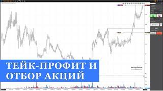 Анализ Пробоя Уровня Сопротивления При Торговле Акциями на Московской Бирже (FEES)