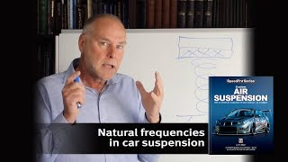 Natural Frequencies in Car Suspension